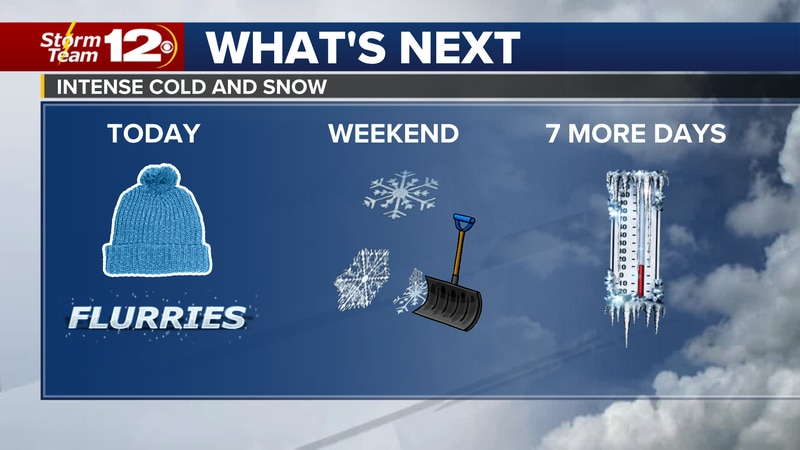 Meteorologist Jake Dunne says a few flurries are flying this morning.