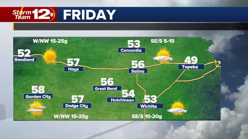 Forecast high temperatures Friday.