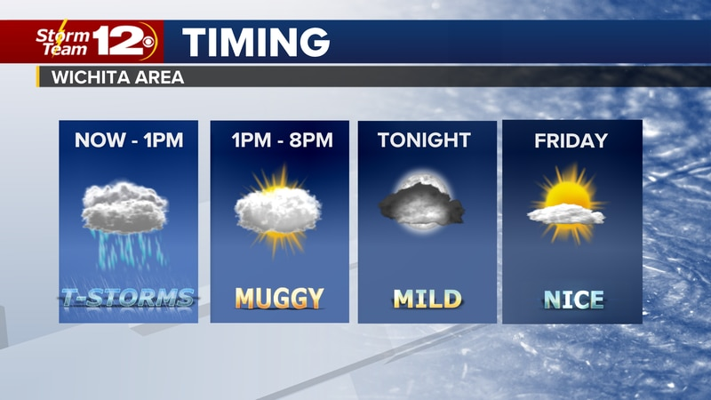 Meteorologist Jake Dunne says it is a wet start to the day in Wichita, but the rain is on the...