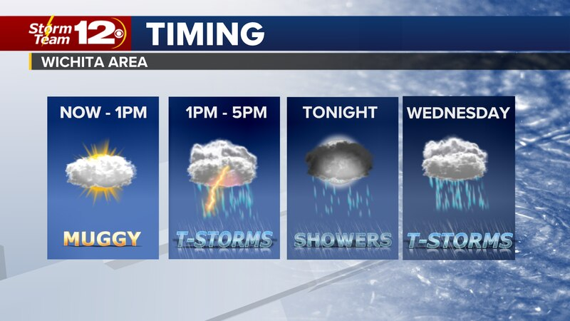 Meteorologist Jake Dunne says showers and storms from last night have weakened and exited the...
