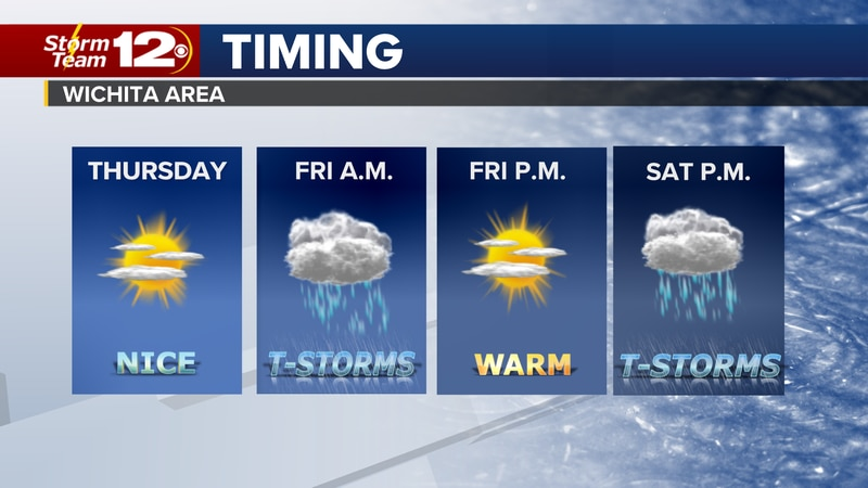A mainly sunny sky today before another round of showers and storms Friday says Meteorologist...