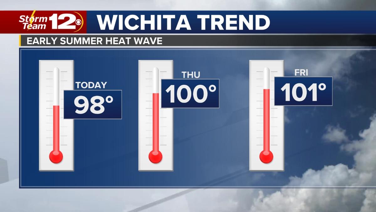 Wichita trend 6.16.21