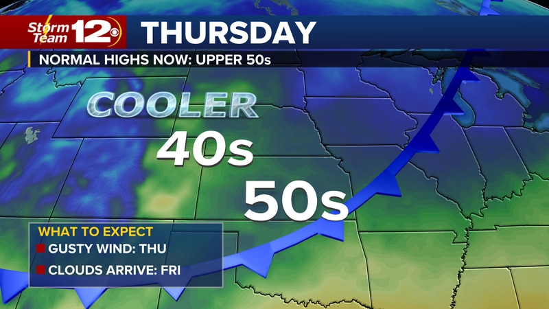 Our high temps will be up and down over the next few days