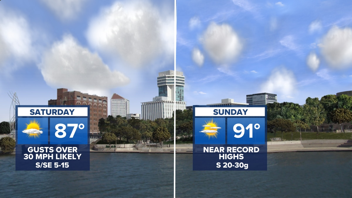 Record warmth is possible this weekend