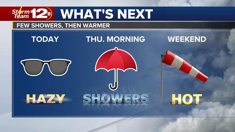 Meteorologist Jake Dunne says it is a warmer morning across Kansas.