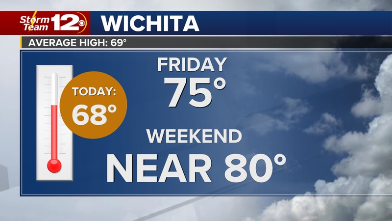 Cool Friday, but warmer temperatures on the way
