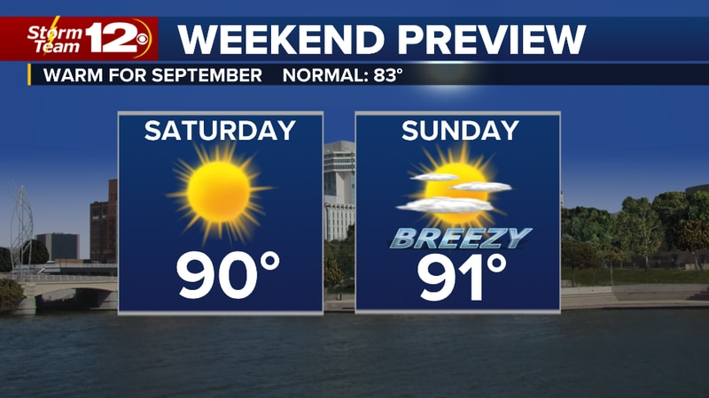 Hot, dry weather continues this weekend