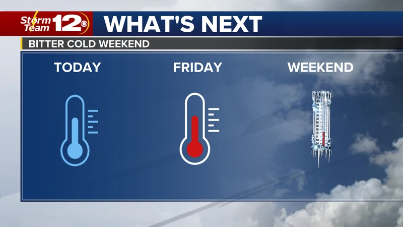 Meteorologist Jake Dunne says a cold front is moving through Kansas.