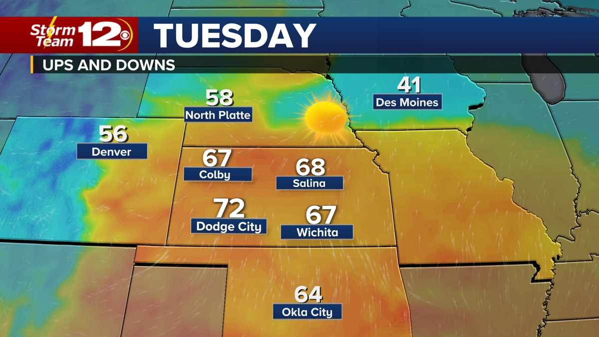 After a record-breaking cold snap last week, it feels more like Spring this week.