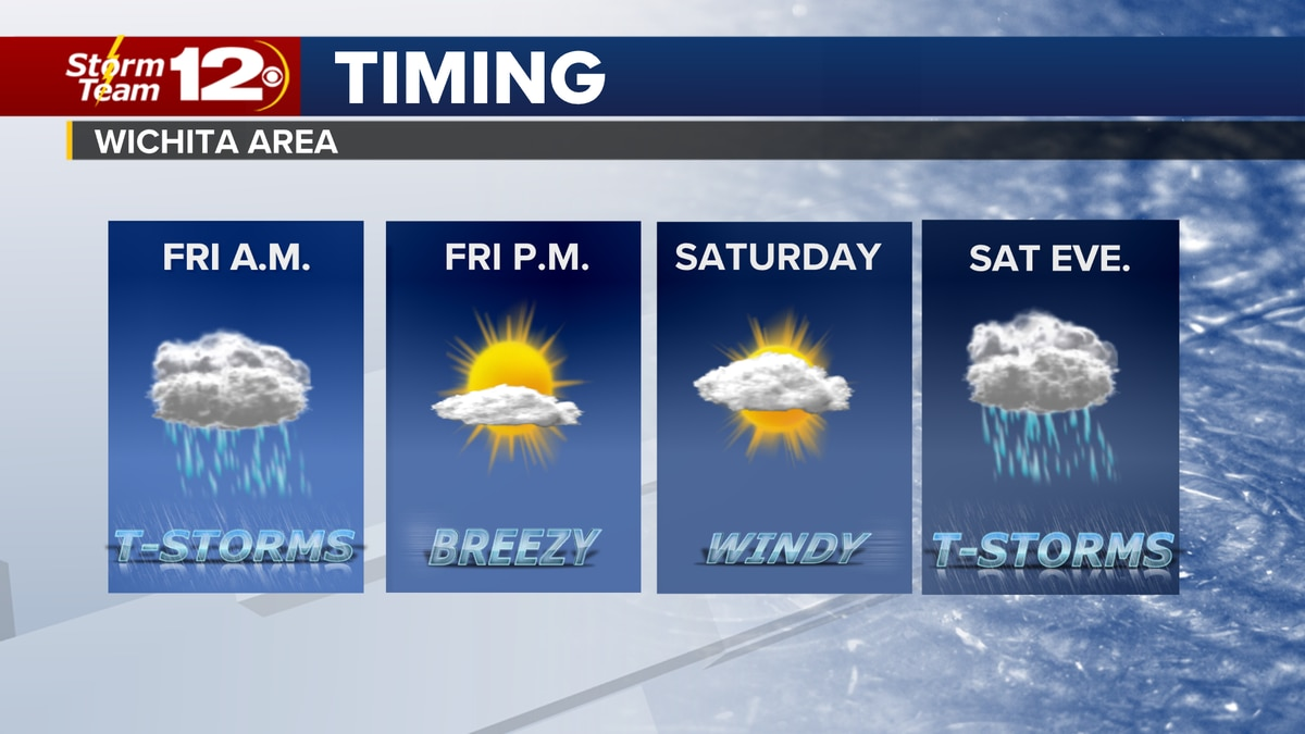 Meteorologist Jake Dunne says it is a stormy start to our Friday.