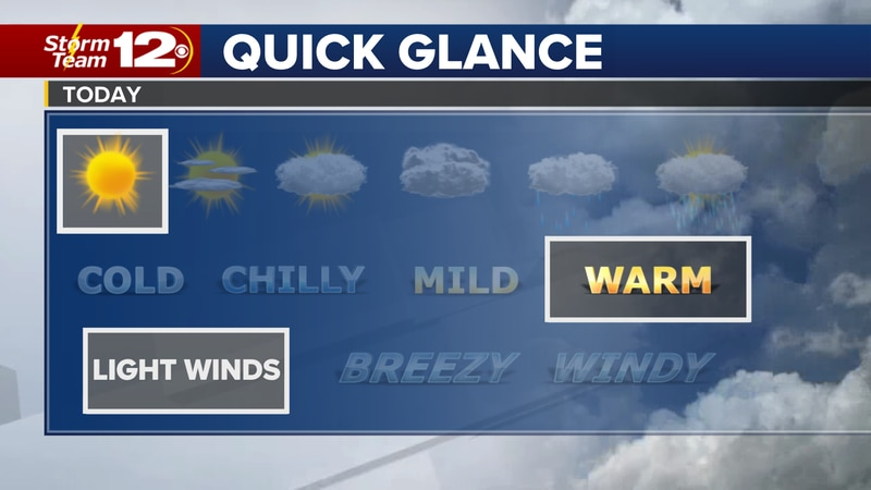 After a chilly start to the morning, Friday's weather will arguably be the nicest day of the...