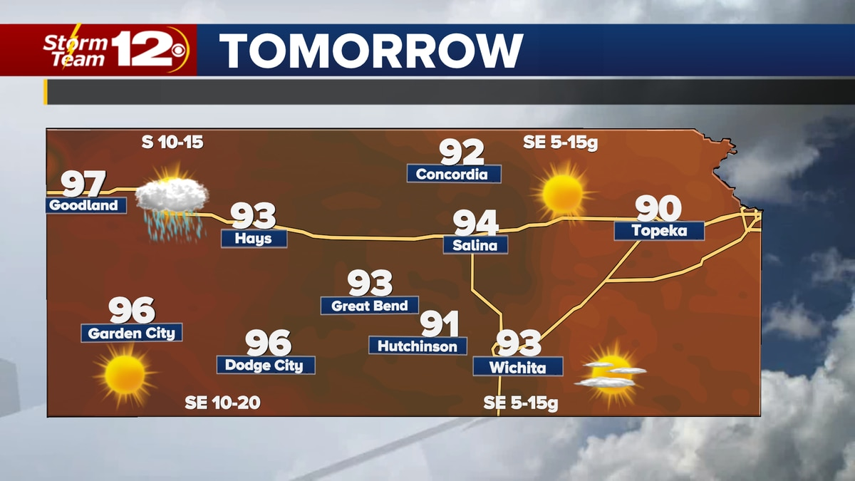 Highs will get back in the 90s on Monday in Kansas.