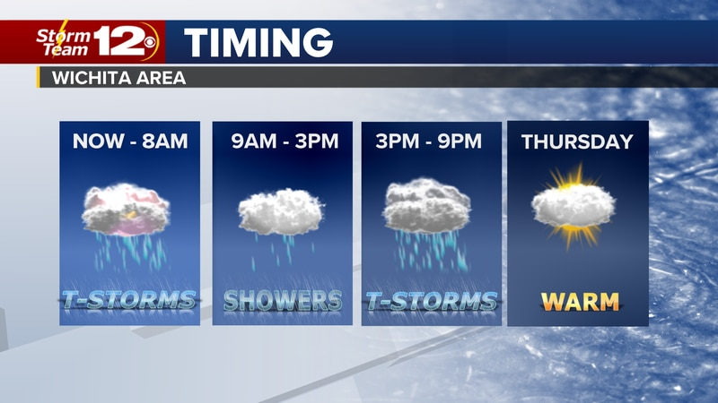Meteorologist Jake Dunne says get ready for another round of rain and thunder today.