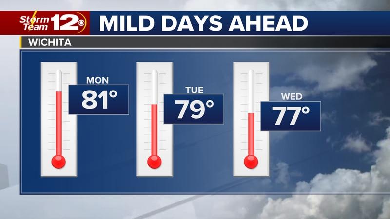 3 day forecast for Wichita.