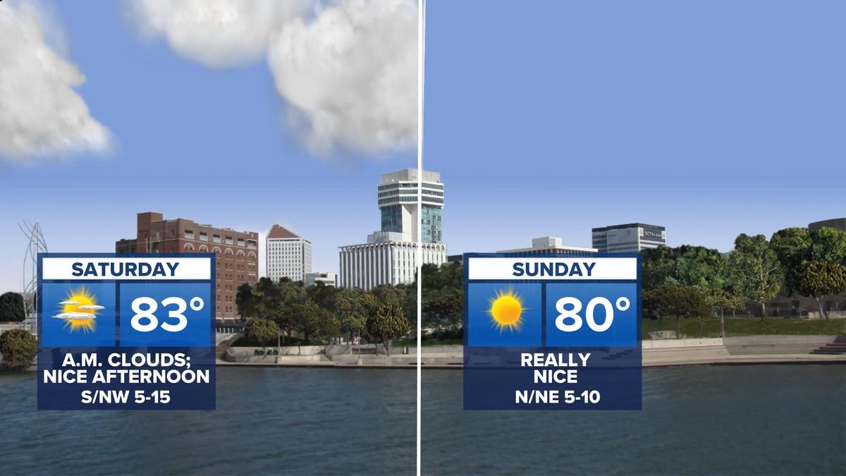 Weekend forecast looks warmer