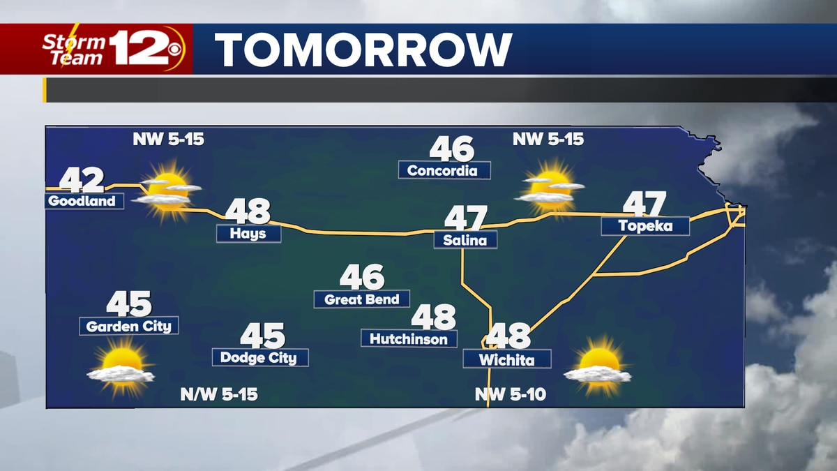 A cold front will bring cooler temps on Tuesday, but it won't last long.