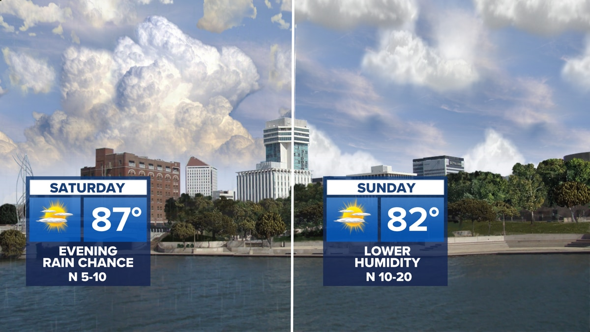 Weekend weather calls for a storm chance Saturday